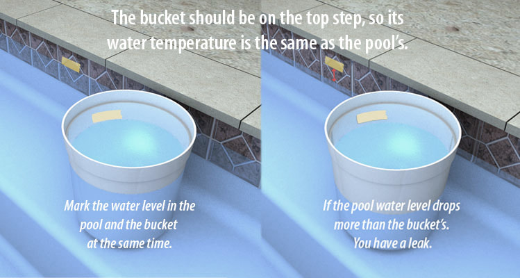 Pool & Spa Leak Detection